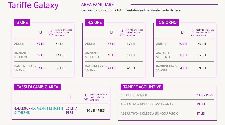 Tariffe galaxy Terme Bucarest prezzi